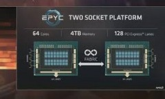 EPYC Naples has caused a shake-up in the server CPU space. (Source: TechPowerUp)