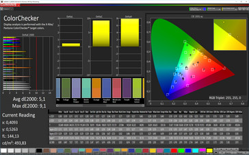 ColorChecker (color profile: Warm; target color space: sRGB)