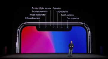 Apple's approach to 3D facial scanning tech. (Source: BGR)
