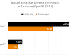 Huawei and Oppo devices caught cheating in benchmarks, 3DMark promptly delists them (Source: 3DMark)