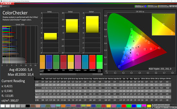 CalMAN - color accuracy (vivid profile)