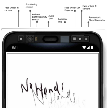 Array of sensors on the Pixel 4. (Source: Google)