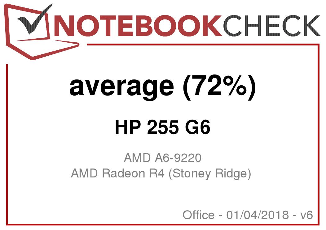 HP 255 G6 (A6-9220, Radeon R4) Laptop Review - NotebookCheck net Reviews