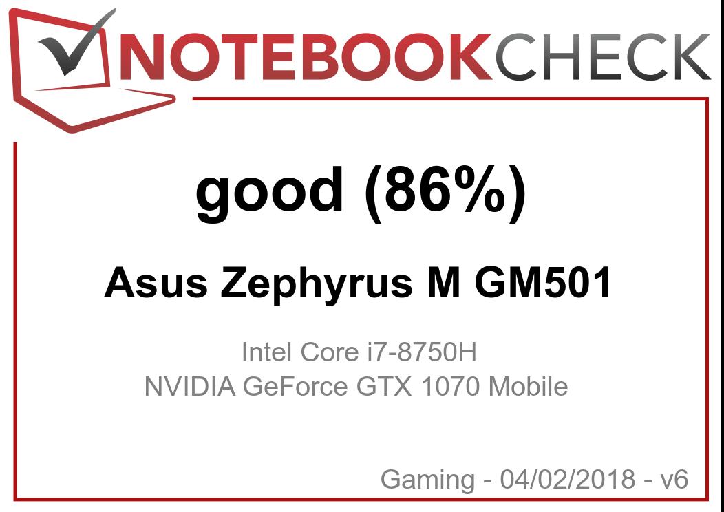 Asus ROG Zephyrus M GM501 (i7-8750H, GTX 1070, Full-HD) Laptop