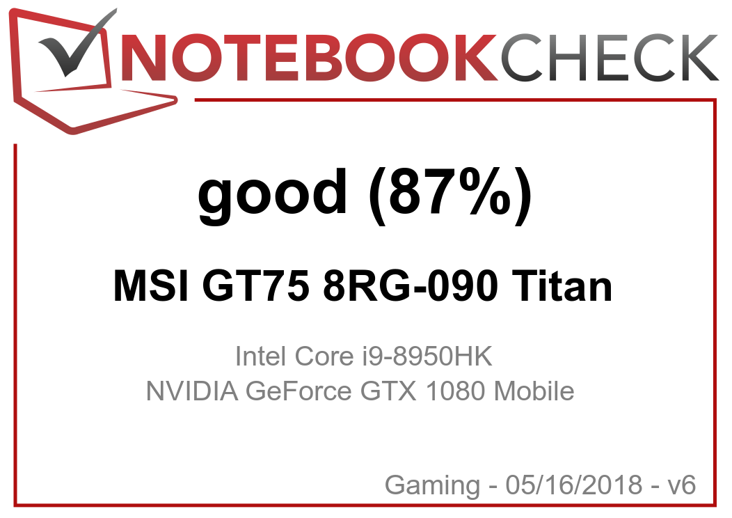MSI GT75 8RG Titan (i9-8950HK, GTX 1080, Full-HD) Laptop Review