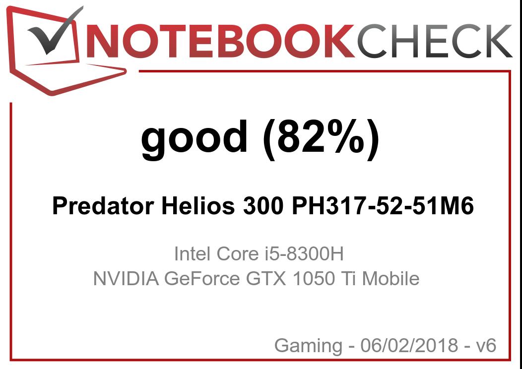 Acer Predator Helios 300 (i5-8300H, GTX 1050 Ti, Full-HD