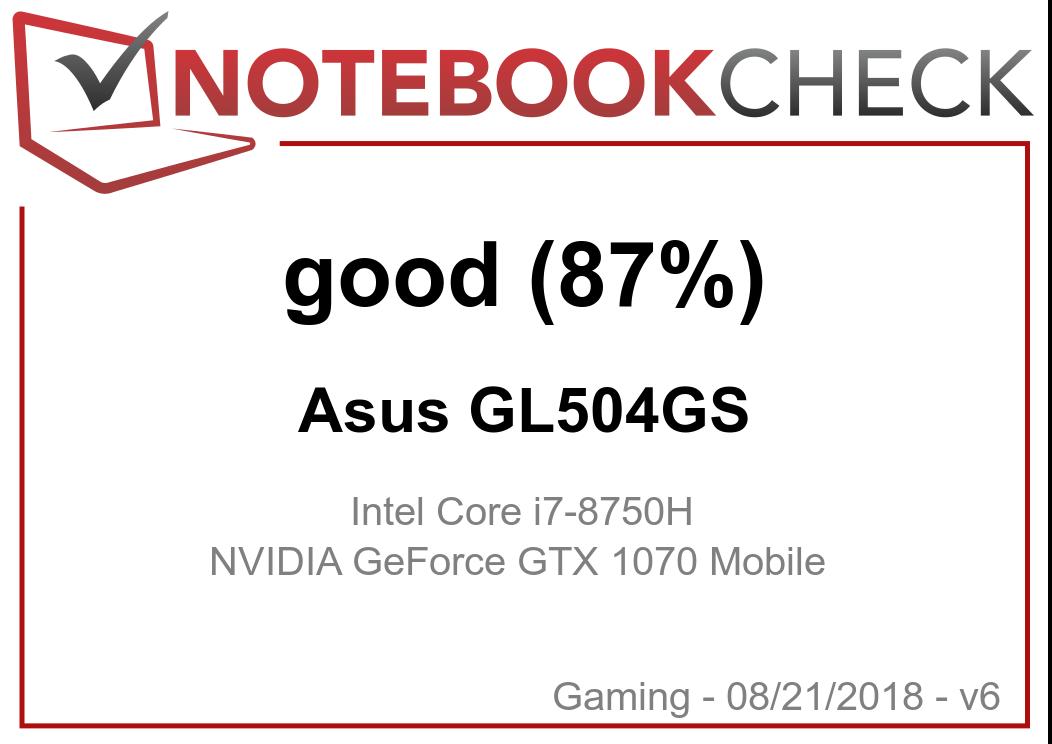 Asus ROG Strix GL504 Scar II (i7-8750H, GTX 1070, FHD) Laptop Review