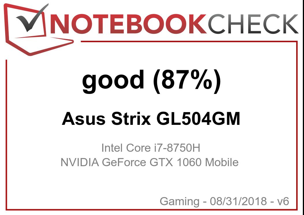 Asus ROG Strix GL504GM Hero II (i7-8750H, GTX 1060, FHD