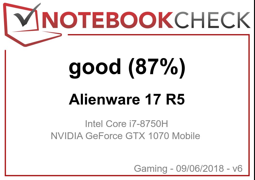 Alienware 17 R5 (i7-8750H, GTX 1070, QHD) Laptop Review