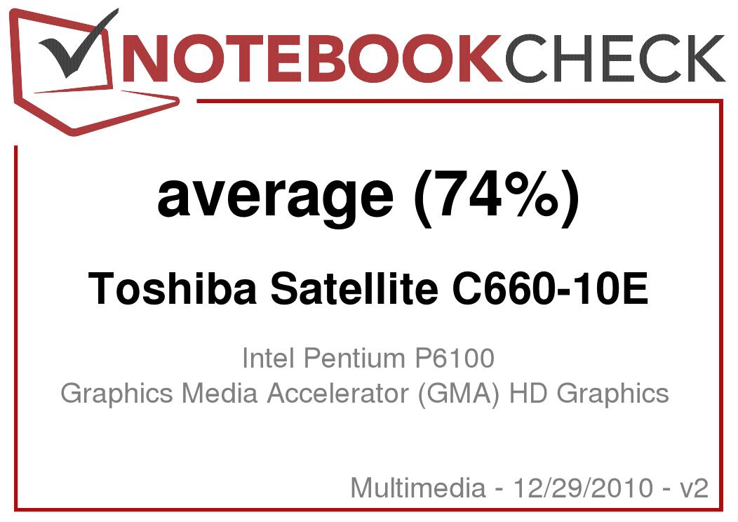 Driver toshiba satellite c855-2cf-adds