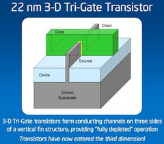 Intel working on new Atom chip architecture, codenamed Silvermont