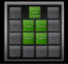 "Nvidia explains the fifth ""Companion"" core in Kal-El"