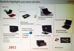 Leaked slide reveals Fujitsu roadmap for 2012
