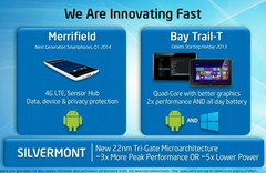 Intel to launch new mobile platforms