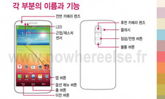 New leak confirms specs of upcoming LG G2 smartphone