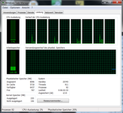 Typical quad core: 4 cores, 8 threads.