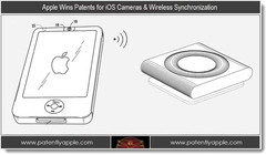 Apple bags Wireless Sync patent, and 16 others