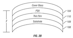 Apple patents new technology for curved touch displays