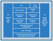 Intel Z2460