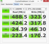 CrystalDiskMark: 488 MB/s (seq. read)