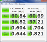Crystal Disk Mark 3.0: 61MB/s read