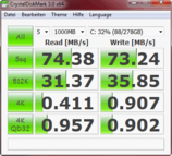 CDM: 74 MB/s read