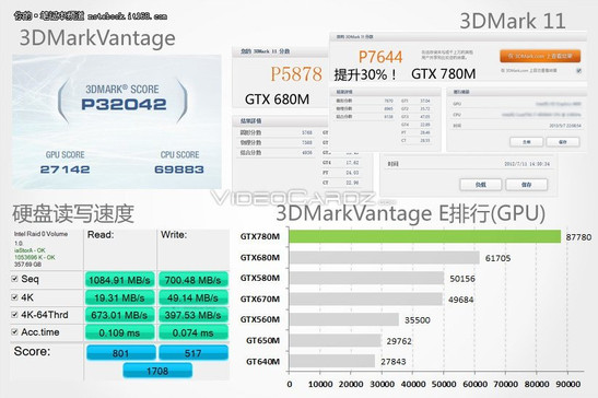 GeForce GTX 780M 3DMark