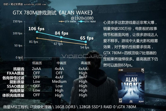 GeForce GTX 780M Alan Wake
