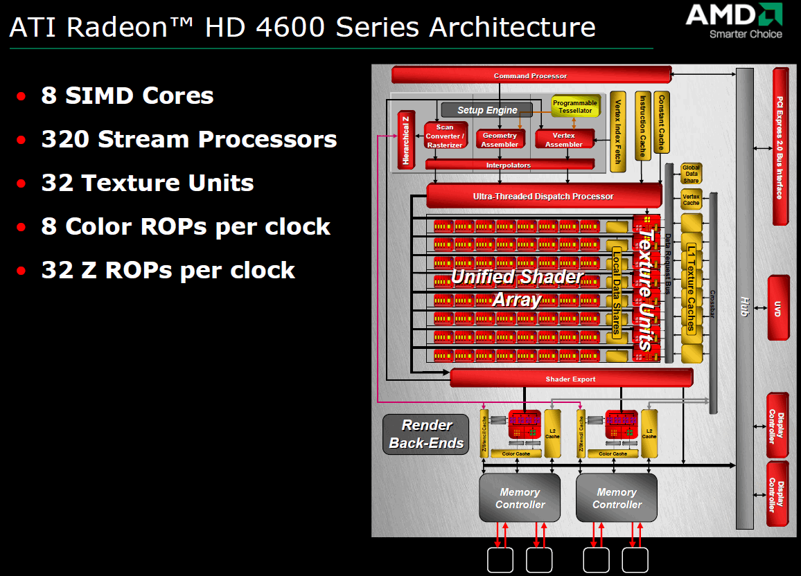 amd ati mobility radeon hd 4650 tech. Black Bedroom Furniture Sets. Home Design Ideas