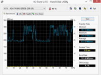 HDTune: 237 MB/s (seq. read)