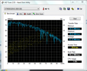 HD Tune - 62 MB/s read seq.