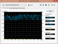HD-Tune: 282 MB/s (seq. read.)