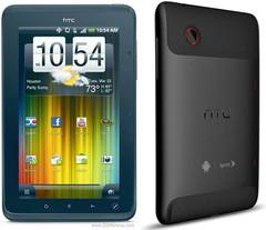 Sprint shows off new contract specifically for HTC EVO View owners