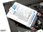 The 750 GB HDD shows average performance.