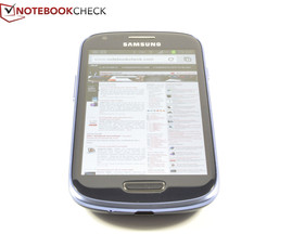 Viewing angle text Samsung S3 Mini GT-I8190