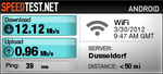 WLAN Speed Xoom 2