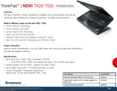 Lenovo might be bringing in the T420 and T520 next month