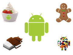 Ice Cream Sandwich still only available on 10% of Android devices