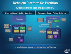 Intel's new chipsets count on a two chip solution