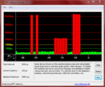DPC Latency Checker Dell Vostro 3550: Red spikes when FN functions are used