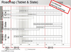 Fujitsu roadmap leaks, reveals Windows 8 and Android tablets