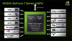 NVIDIA GeForce 7190M