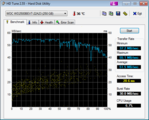 HD-Tune 51.5 MB/s reading
