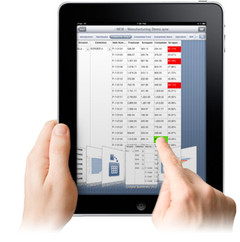 Illes aims to improves Customer Service Using QlikView On iPad