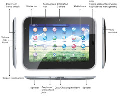 Lenovo LePad tablet appears to have changed its name to Skylight