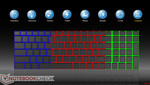 3 individually configurable lighting areas of the keyboard