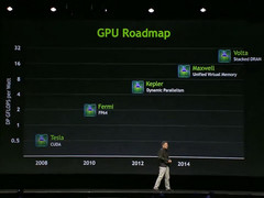 GTC 2013 | Nvidia's Tegra Logan will be CUDA-capable