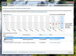 Windows 7 inherits the thoroughly helpful monitoring reliability of Vista