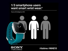 Sony to debut SmartWatch at Mobile Asia Expo