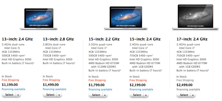 Discontinued But Still Available Apple Macbook Pro 17